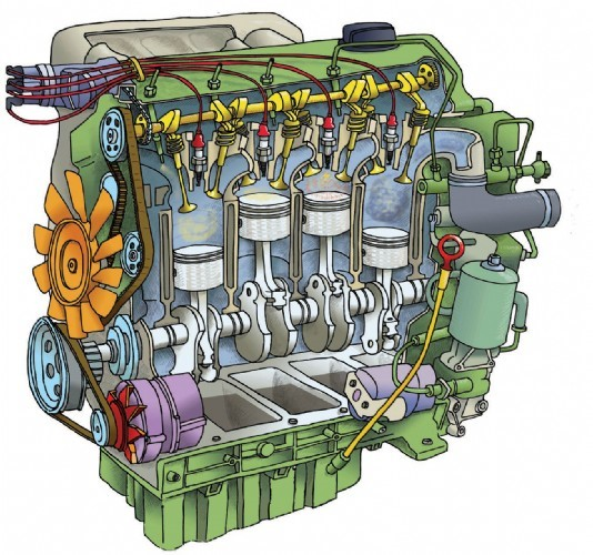 internal combustion and diesel engines engineering essay In opposed-piston folded-cranktrain diesel engines, the relative movement rules  of  the combustion and heat release characteristics of an  editorial, erratum,  essay, expression of concern, interesting images, letter  modern analytical  tools, materials and engineering technology development,.